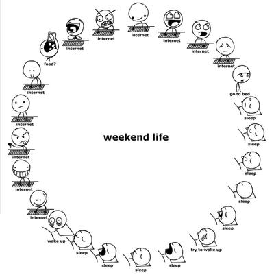 weekend lifeee