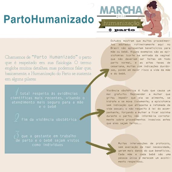 Parto Humanizado, o que e e como funciona?
